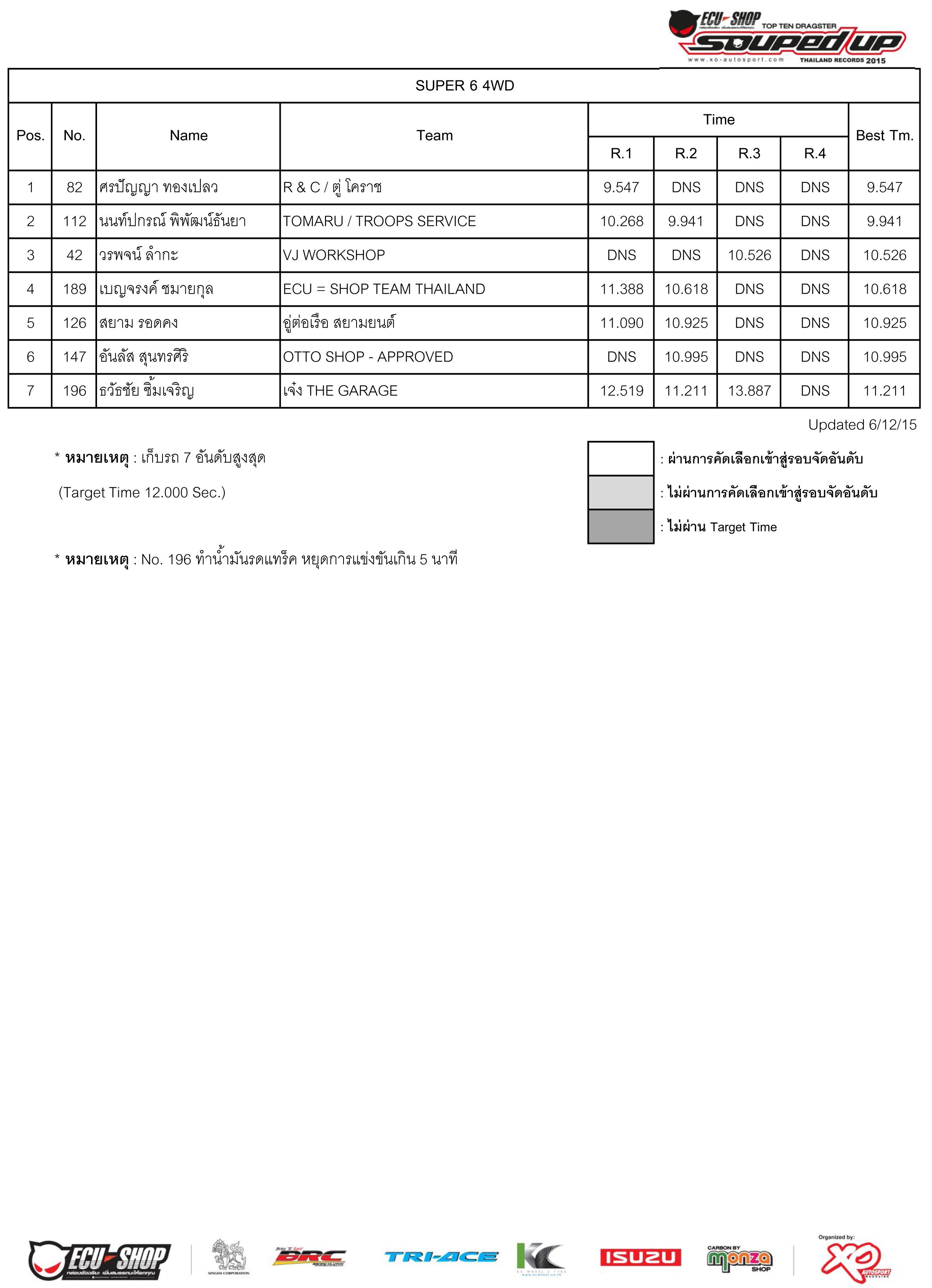 Qualify 2015-8