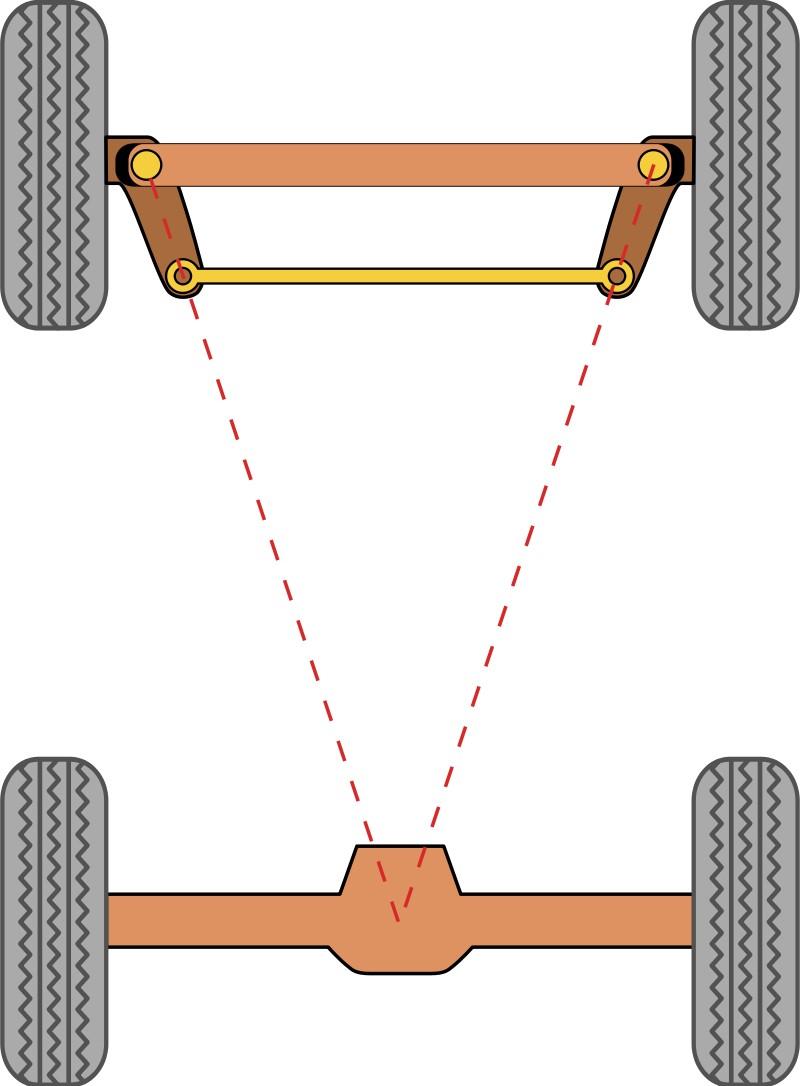 Chassis Design Principles And Analysis Pdf
