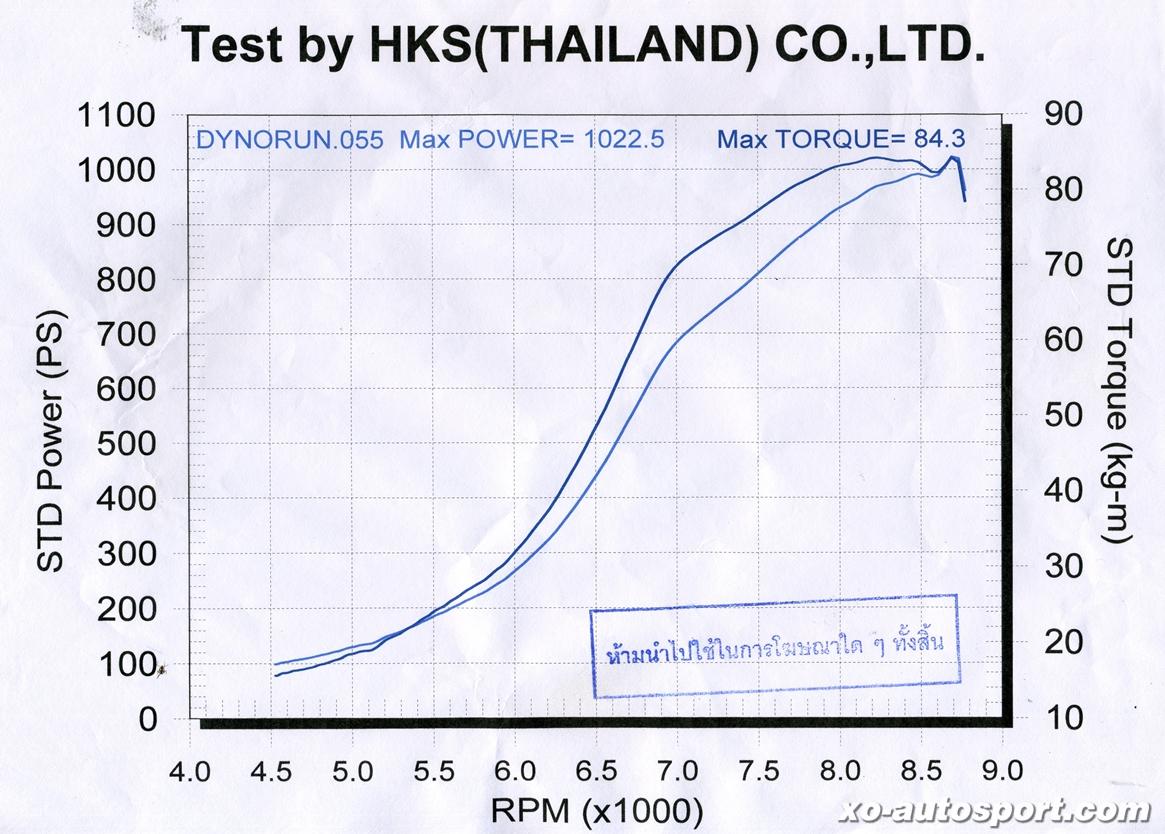 R34_RB26DETT_JUN_Full_Kit_1000HP_24