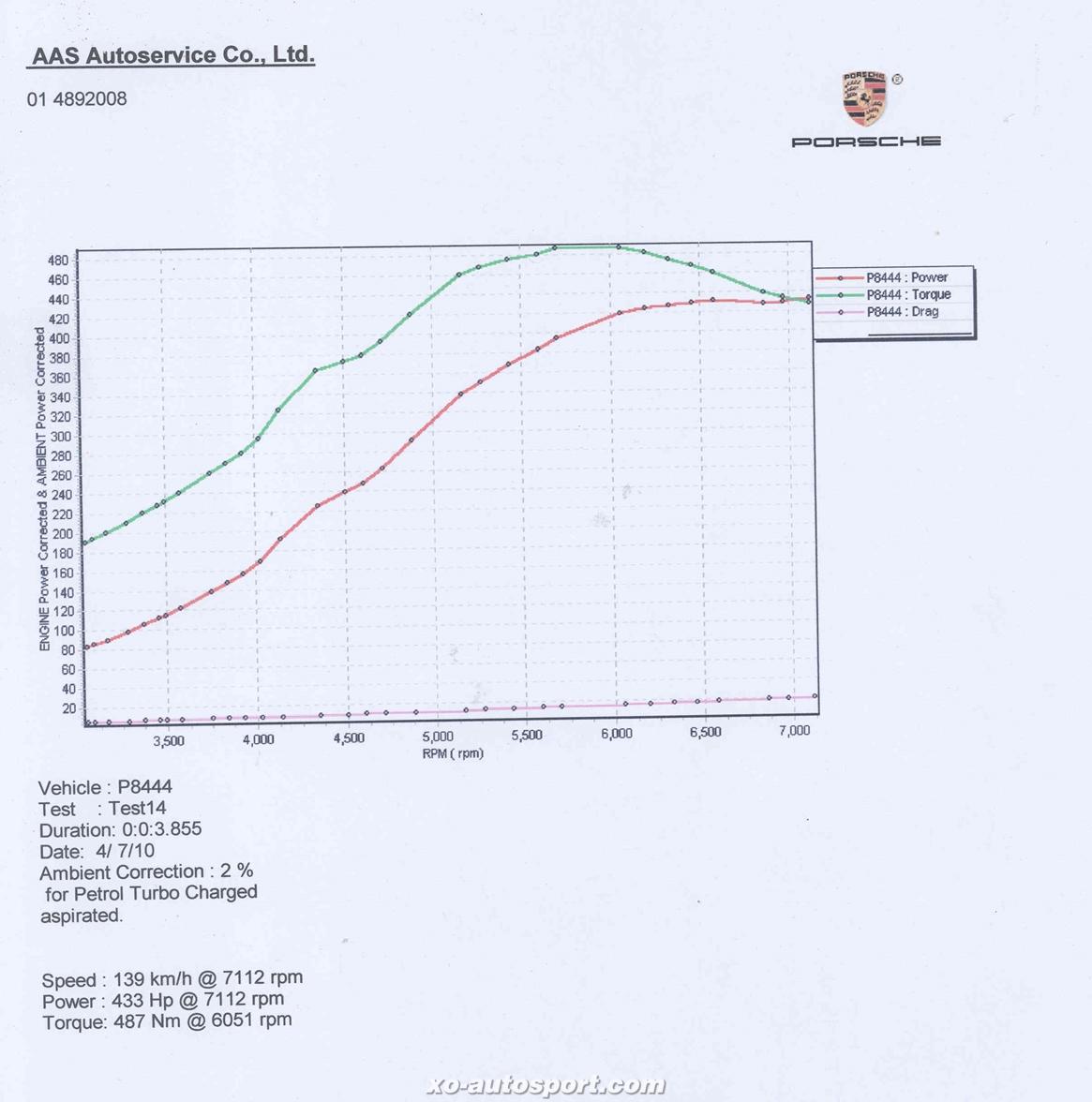 CA18_Toon_Engine_Dyno CA18 Toon Engine