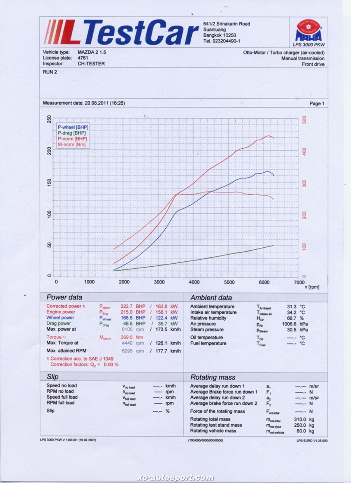 Mazda_2_Turbo_NA_10