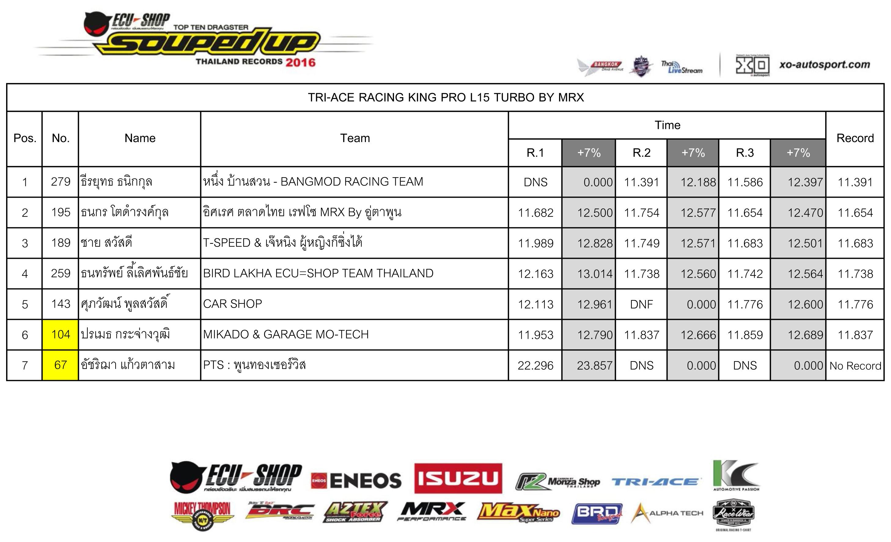 Final-2016-L15-Turbo