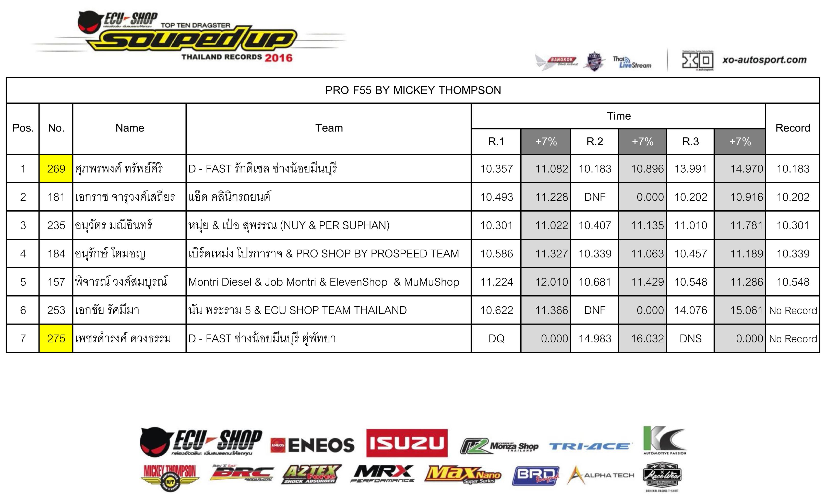 Final-2016-Pro-F55