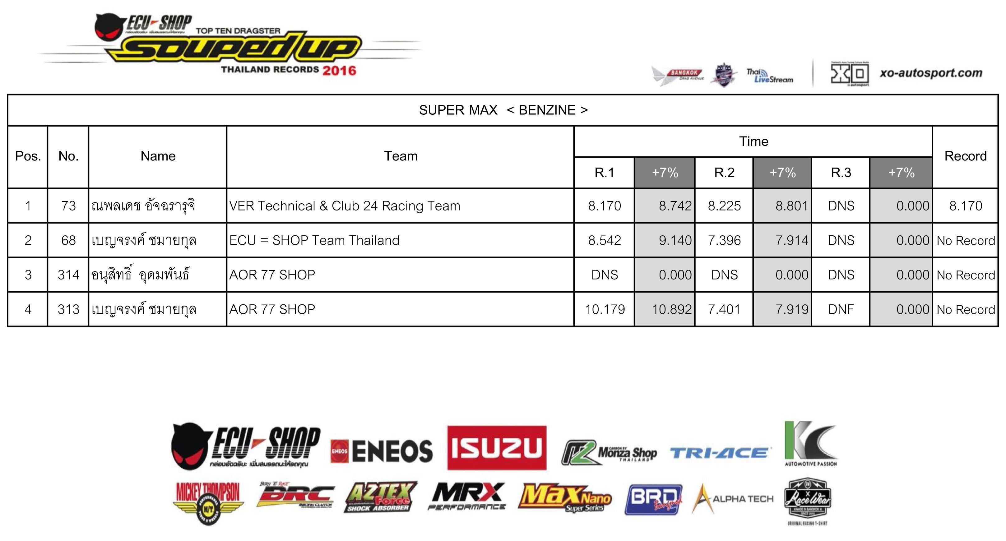 Final-2016-Super-Max-B