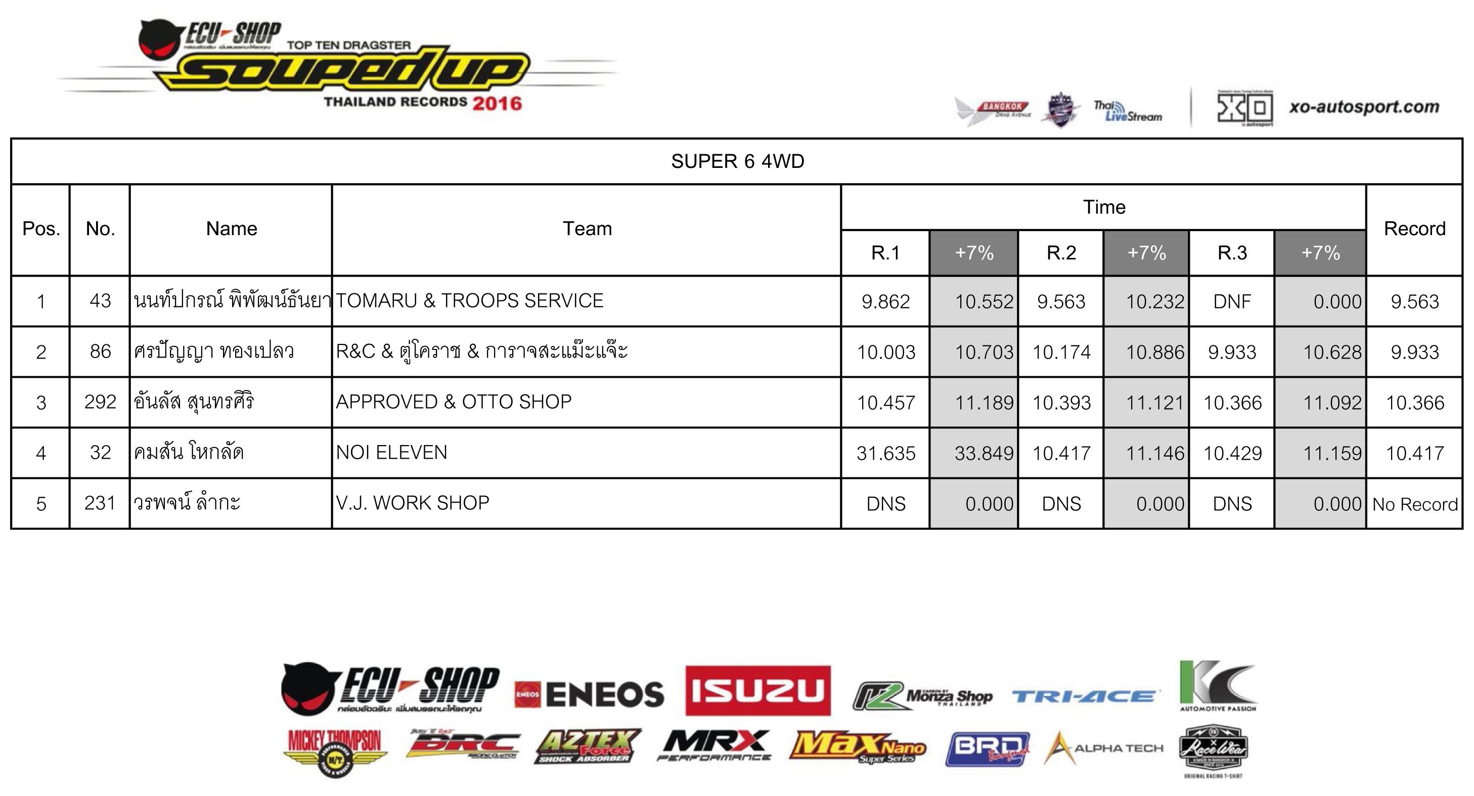 Final-2016-super6-4wd